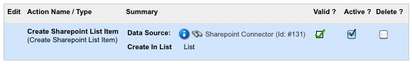 The Create Sharepoint List Item with Connector
