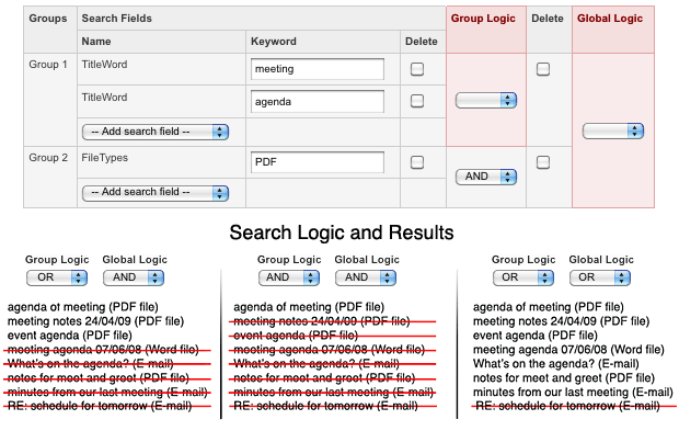 The Group and Global Search Logic