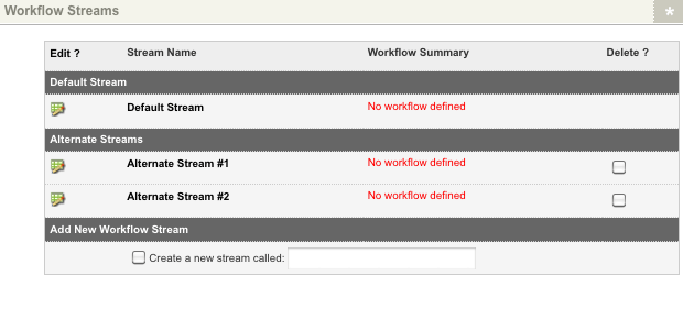 The alternate Workflow Streams