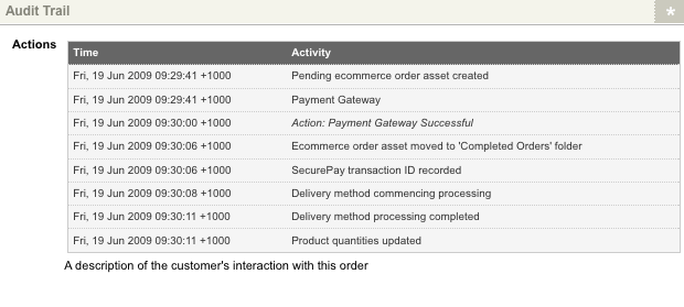 The Audit Trail section of the Details screen of an Ecommerce Order